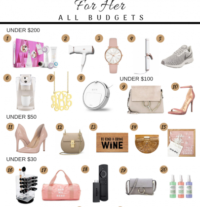Amazon Gift Ideas for Her for All Budgets