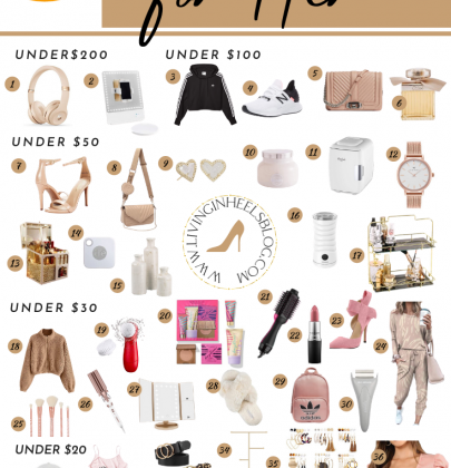 Amazon Holiday Gifts for Her for All Budgets!